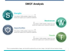 Swot Analysis Ppt PowerPoint Presentation Layouts Mockup