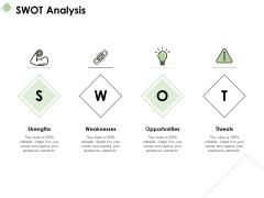 Swot Analysis Ppt PowerPoint Presentation Model Design Templates