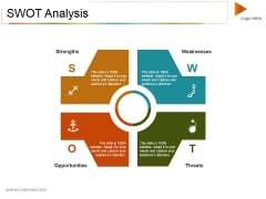 Swot Analysis Ppt PowerPoint Presentation Outline Infographics