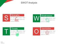 Swot Analysis Ppt PowerPoint Presentation Styles Graphics Example