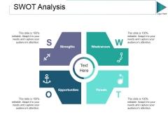 Swot Analysis Ppt PowerPoint Presentation Summary Slideshow