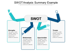 Swot Analysis Summary Example Ppt Powerpoint Presentation Visual Aids Inspiration
