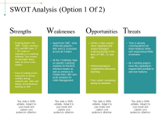 Swot Analysis Template 1 Ppt PowerPoint Presentation Icon Deck