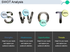 Swot Analysis Template 1 Ppt PowerPoint Presentation Inspiration Icon