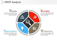 Swot Analysis Template 1 Ppt PowerPoint Presentation Inspiration Maker