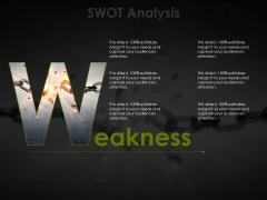 Swot Analysis Template 3 Ppt PowerPoint Presentation Portfolio Design Inspiration