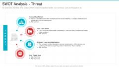 Swot Analysis Threat Themes PDF
