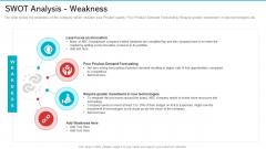 Swot Analysis Weakness Slides PDF