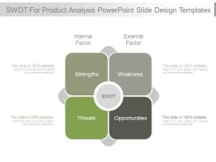 Swot For Product Analysis Powerpoint Slide Design Templates