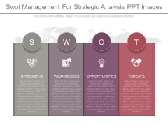 Swot Management For Strategic Analysis Ppt Images
