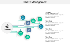 Swot Management Ppt PowerPoint Presentation Icon Brochure