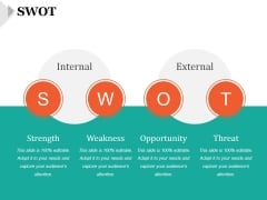 Swot Ppt PowerPoint Presentation Designs