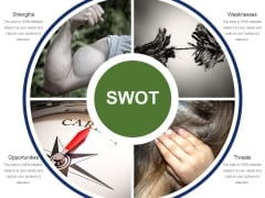 Swot Ppt PowerPoint Presentation Styles Professional
