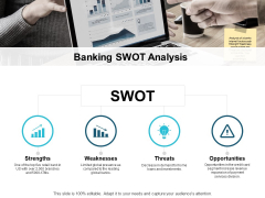 Swot Strengths Weaknesses Ppt PowerPoint Presentation Infographics Microsoft