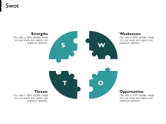Swot Strengths Weaknesses Threats Opportunities Ppt PowerPoint Presentation Styles Background