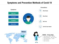 Symptoms And Prevention Methods Of Covid 19 Ppt PowerPoint Presentation Professional Aids PDF
