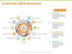 Synchronized Information About Your Customers Customer 360 Framework Ppt PowerPoint Presentation Styles Smartart PDF