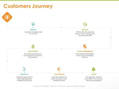 Synchronized Information About Your Customers Customers Journey Ppt PowerPoint Presentation Model Infographic Template PDF