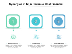 Synergies In M A Revenue Cost Financial Ppt PowerPoint Presentation Portfolio Samples