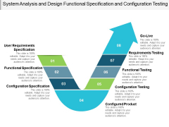 System Analysis And Design Functional Specification And Configuration Testing Ppt PowerPoint Presentation Show File Formats