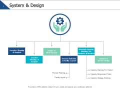 System And Design Management Ppt PowerPoint Presentation Icon Model