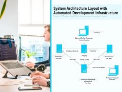 System Architecture Layout With Automated Development Infrastructure Ppt PowerPoint Presentation Gallery Outfit PDF