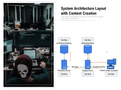 System Architecture Layout With Content Creation Ppt PowerPoint Presentation Gallery Model PDF
