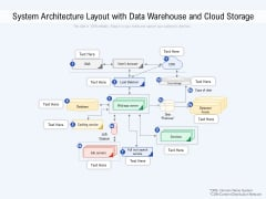 System Architecture Layout With Data Warehouse And Cloud Storage Ppt PowerPoint Presentation Gallery Slide Download PDF