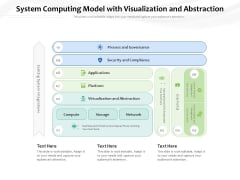 System Computing Model With Visualization And Abstraction Ppt PowerPoint Presentation File Infographics PDF
