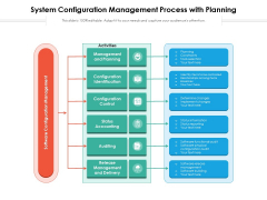 System Configuration Management Process With Planning Ppt PowerPoint Presentation Icon Infographics PDF