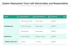 System Deployment Chart With Deliverables And Responsibility Ppt PowerPoint Presentation Professional Sample PDF