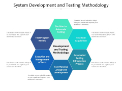 System Development And Testing Methodology Ppt PowerPoint Presentation Gallery Example Topics PDF