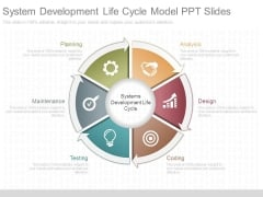 System Development Life Cycle Model Ppt Slides