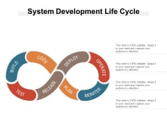 System Development Life Cycle Ppt PowerPoint Presentation Professional Format Ideas PDF