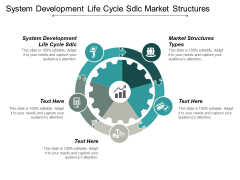 System Development Life Cycle Sdlc Market Structures Types Ppt PowerPoint Presentation Infographic Template Tips
