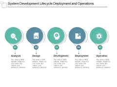 System Development Lifecycle Deployment And Operations Ppt PowerPoint Presentation Model Example