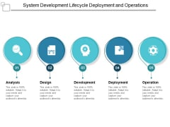 System Development Lifecycle Deployment And Operations Ppt PowerPoint Presentation Model Tips