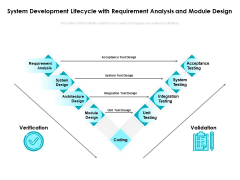 System Development Lifecycle With Requirement Analysis And Module Design Ppt PowerPoint Presentation File Summary PDF