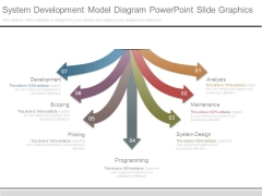System Development Model Diagram Powerpoint Slide Graphics