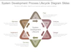 System Development Process Lifecycle Diagram Slides