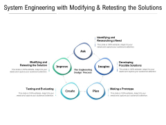 System Engineering With Modifying And Retesting The Solutions Ppt PowerPoint Presentation Layouts Template