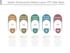 System Enhancement Method Layout Ppt Slide Styles