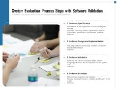 System Evaluation Process Steps With Software Validation Ppt PowerPoint Presentation Slides Inspiration PDF