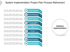 System Implementation Project Plan Process Refinement Ppt PowerPoint Presentation Ideas Example