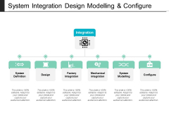 System Integration Design Modelling And Configure Ppt PowerPoint Presentation Styles Portrait