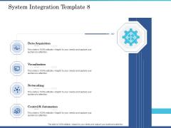 System Integration Implementation Plan System Integration Template Automation Ppt Show Files PDF