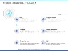 System Integration Implementation Plan System Integration Template Database Ppt Inspiration Show PDF