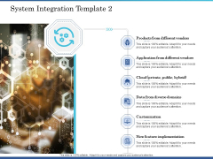 System Integration Implementation Plan System Integration Template Domains Ppt Summary Clipart PDF