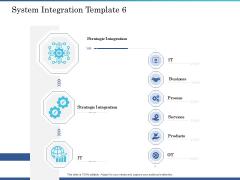 System Integration Implementation Plan System Integration Template Process Ppt Inspiration Structure PDF