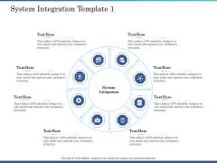 System Integration Implementation Plan System Integration Template System Ppt Infographics Objects PDF